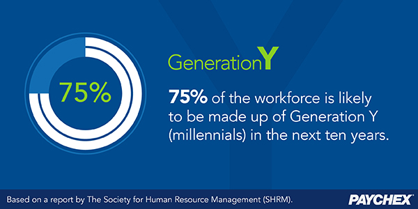 Generation Y and the work force