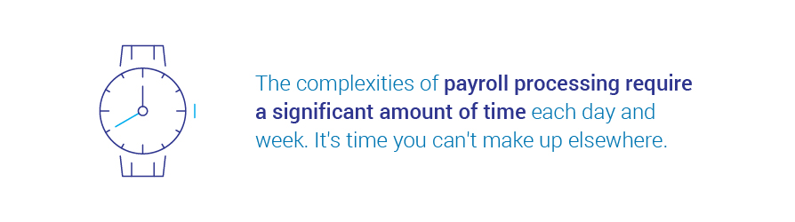 time to process payroll