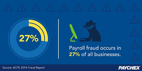 Payroll fraud in businesses - paychex