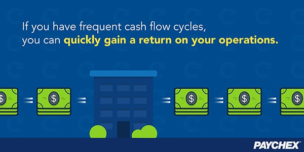 Frequent cash flow cycles and returns
