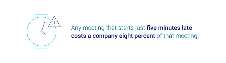 Any meeting that starts just five minutes late costs a company eight percent of   that meeting.