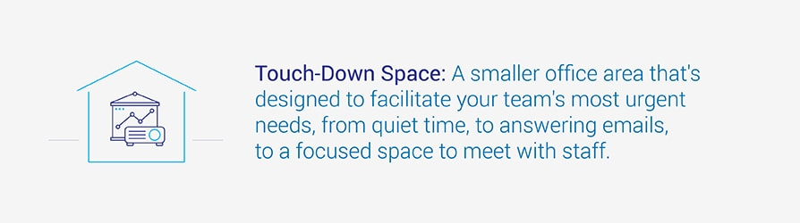Touch-down space. A smaller office areas that is designed to facilitate your team's most urgent needs, from quiet time, to answering emails, to a focused space to meet with staff.
