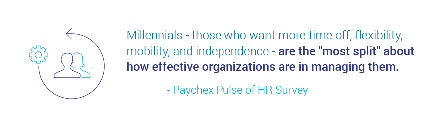 "millenials - ""most split"" about organizations effectiveness in management. - paychex survery"