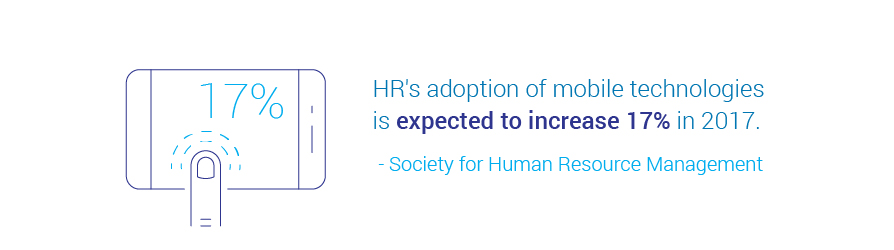 HR adoption of mobile technology