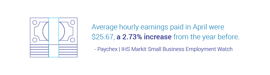 Average hourly earnings in april - paychex