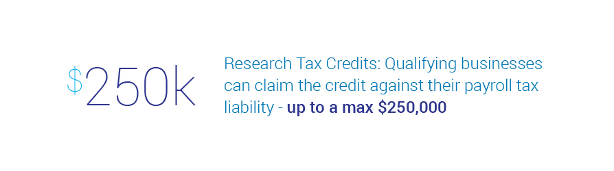 Research tax credits up to 250k