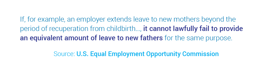 If, for example, an employer extends leave to new mothers beyond the period of recuperation from childbirth, it cannot lawfully fail to provide an equivalent amount of leave to new fathers for the same purpose. Guidance from the U.S. Equal Employment Opportunity Commission.