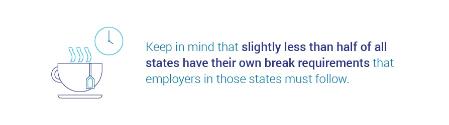 Keep in mind that slightly less than half of all states have their own break requirements that employers in those states must follow.