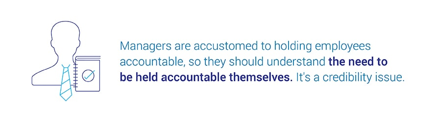 Managers are accustomed to holding employees accountable, so they should understand the need to be held accountable themselves. It's a credibility issue.