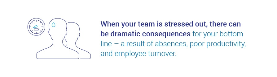 When your team is stressed out, there can be dramatic consequences for your bottom line – a result of absences, poor productivity, and employee turnover.