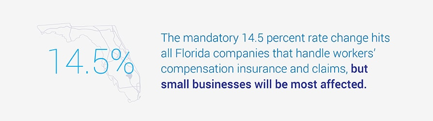 The mandatory 14.5 percent rate change hits all Florida companies that handle workers' compensation insurance and claims, but small businesses will be the most affected.