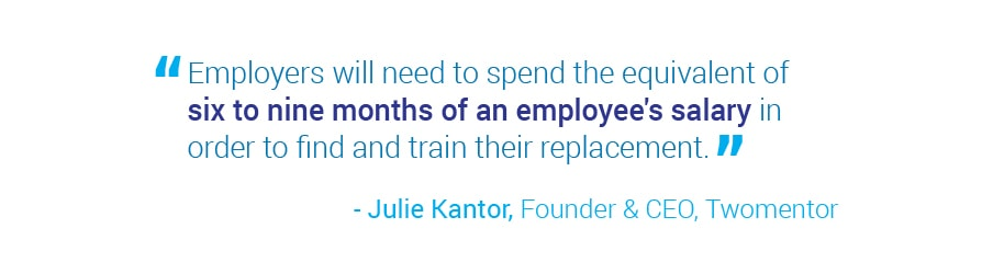 Employers will need to spend the equivalent of six to nine months of an   employee's salary in order to find and train their replacement. Quote from Julie Kantor, Founder and CEO of Twomentor.