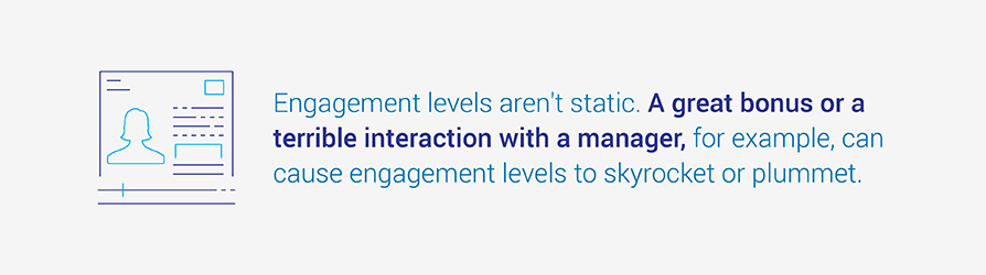 Engagement levels aren't static. A great bonus or a terrible interaction with a manager, for example, can cause engagement levels to skyrocket or plummet.