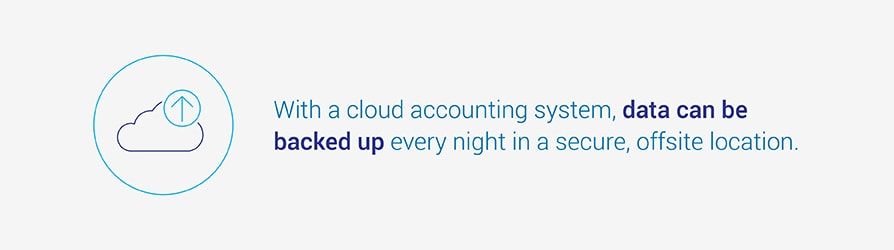 With a cloud accounting system, data can be backed up every night in a secure, offsite location.