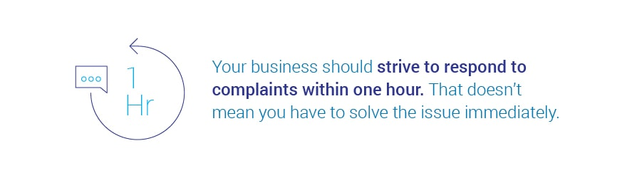 Your business should strive to respond to complaints within one hour. That doesn't mean you have to solve the issue immediately.