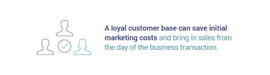 A loyal customer base can save initial marketing costs and bring in sales from the day of the business transaction.