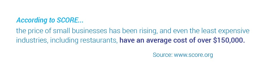 According to SCORE, the price of small businesses has been rising, and even the least expensive industries, including restaurants, have an average cost of over $150,000. Source: www.score.org.