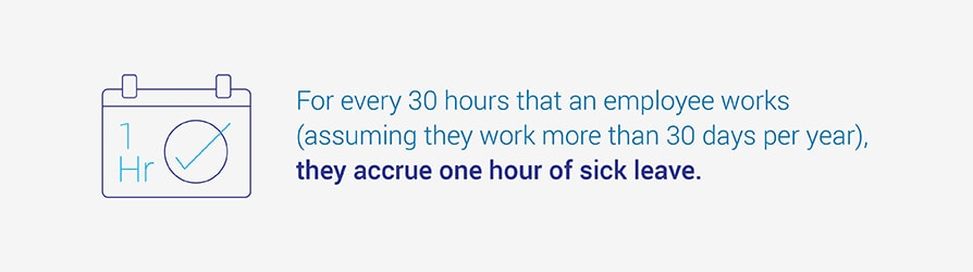 For every 30 hours that an employee works (assuming they work more than 30 days per year), they accrue one hour of sick leave.