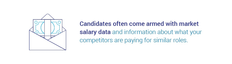 Candidates often come armed with market salary data and information about   what your competitors are paying for similar roles.