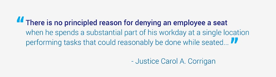 There is no principled reason for denying an employee a seat when he spends a substantial part of his workday at a single location performing tasks that could reasonably be done while seated. Quote from Justice Carol A. Corrigan in the court's written decision.