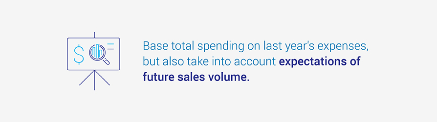 Base total spending on last year's expenses, but also take into account expectations of future sales volume.
