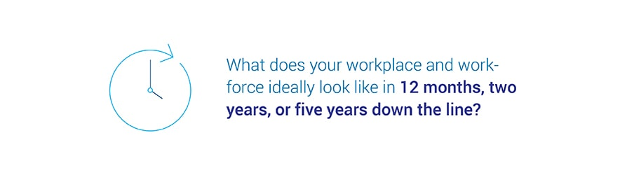 What does your workplace and workforce ideally look like in 12 months,   two years, or five years down the line?