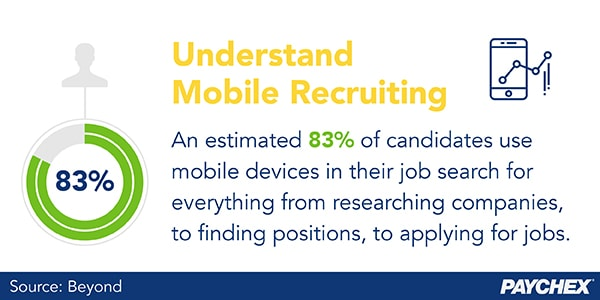 83 percent of candidates use mobile devices in their job searches.