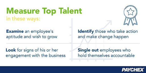 Measure top talent in four ways: examine, look for signs, identify, single out.
