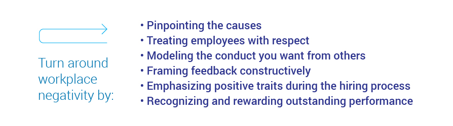 Turn around workplace negativity