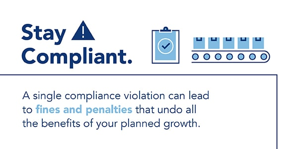 A single compliance penalty can lead to fines and penalties.