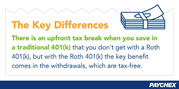 With a Roth 401(k) the key benefit is that withdrawals are tax-free.