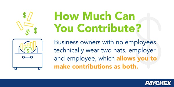 Business owners with no employees can make 401(k) contributions as both owner and employee.