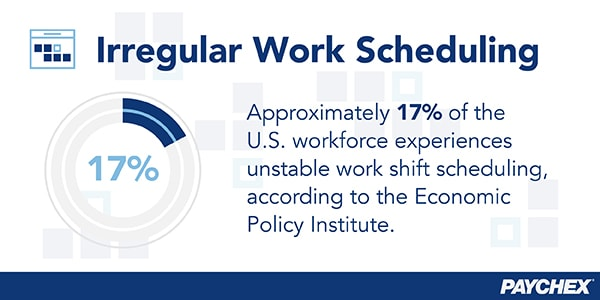 About 17 percent of the U.S. workforce experiences unstable work shift scheduling.