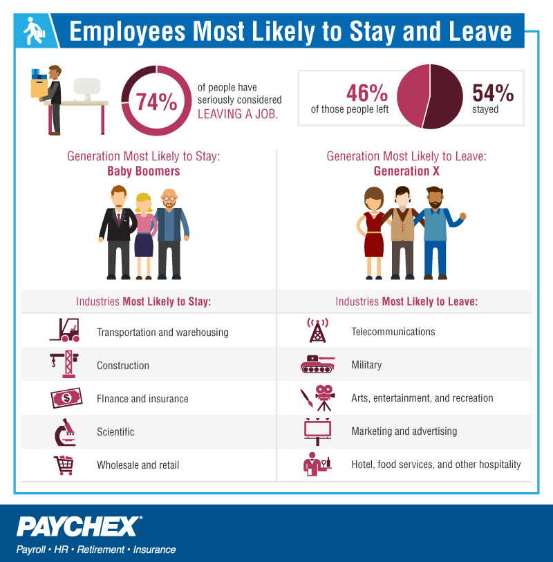 employee retention hospitality industry