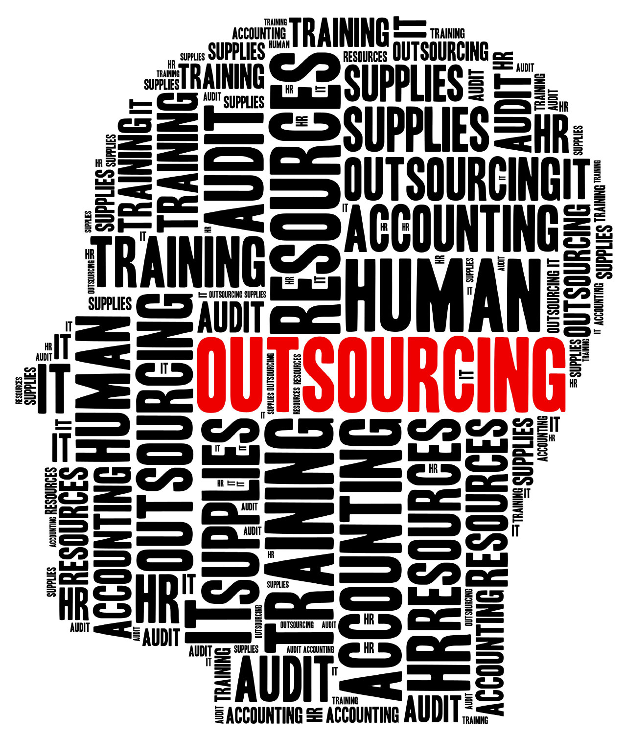outsourcing in human resource Restaurant chain partners with oasis outsourcing to grow its business hospitality clients, such as restaurants tend to have unique challenges related to employee turnover and compliance oasis outsourcing offers specific human resources solutions for the restaurant industry how it all.
