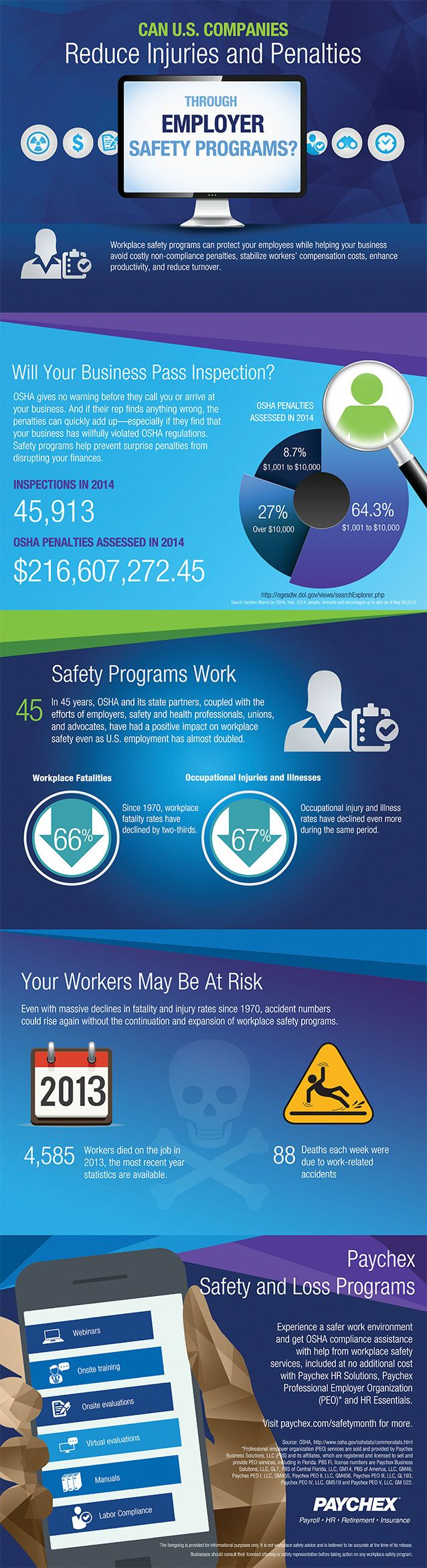 infographic-learn how a safety program can help injuries in the workplace