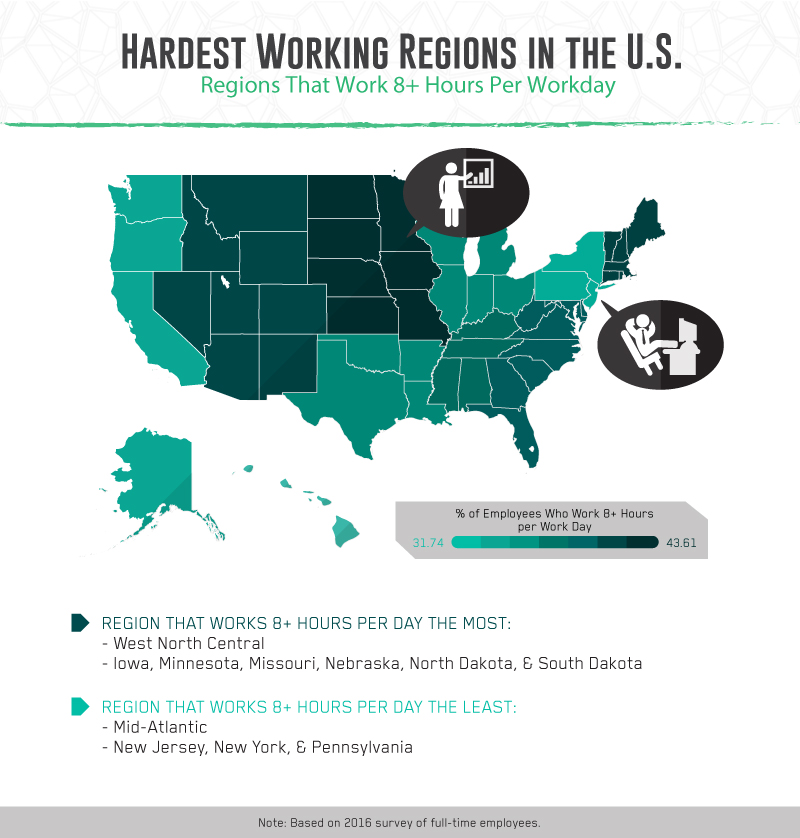 Regions that work eight or more hours per workday.