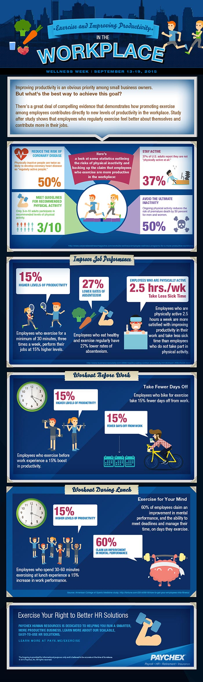 infographic-how to improve employee productivity