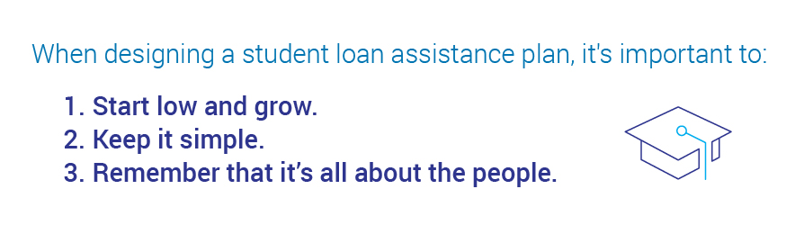 designing student loan assistance plan