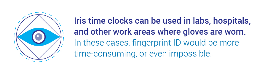 Considerations for Iris Time Clocks at Active Work Sites