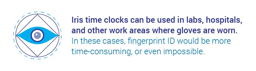 iris time clock