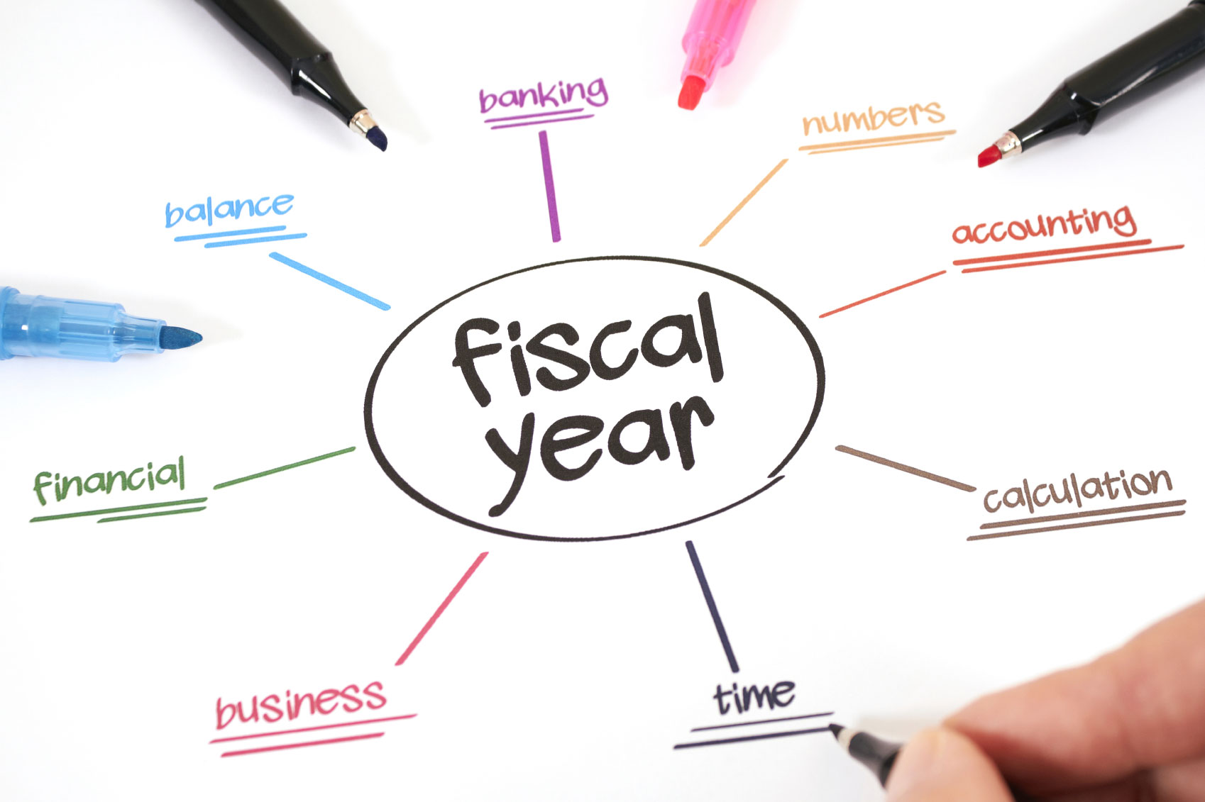 Choosing A Fiscal Year Calendar For Your Small Business | Paychex