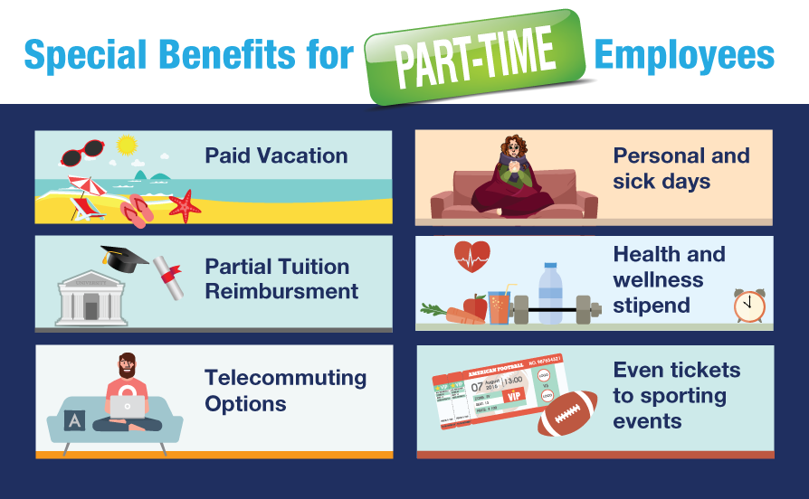 special benefits for part time employees
