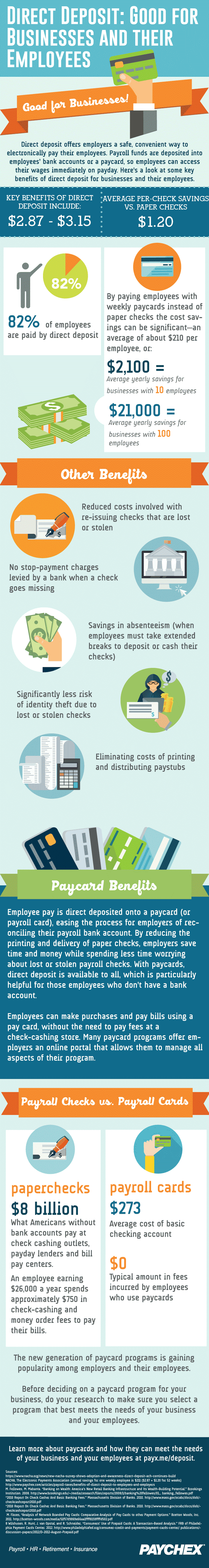 benefits of direct deposit infographic