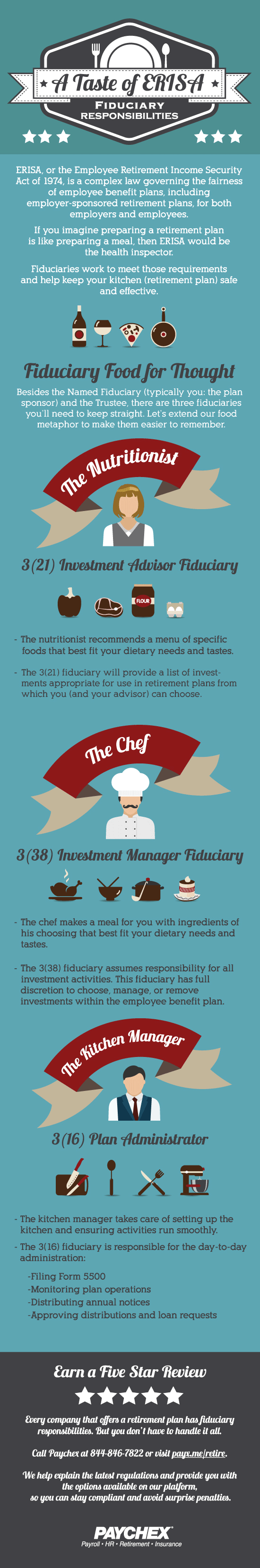 infographic differences in types of ERISA fiduciaries