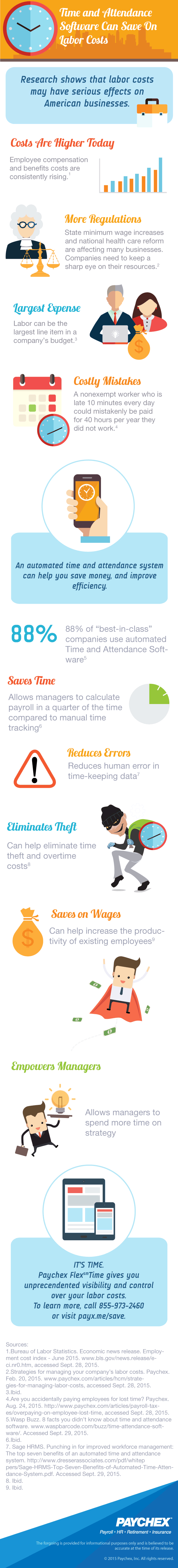 infographic time and attendance software can save time and money