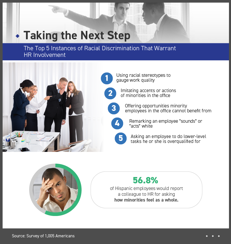top instances of racial discrimination that warrant hr