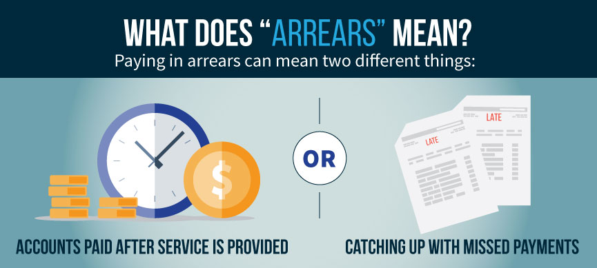 what does arrears mean