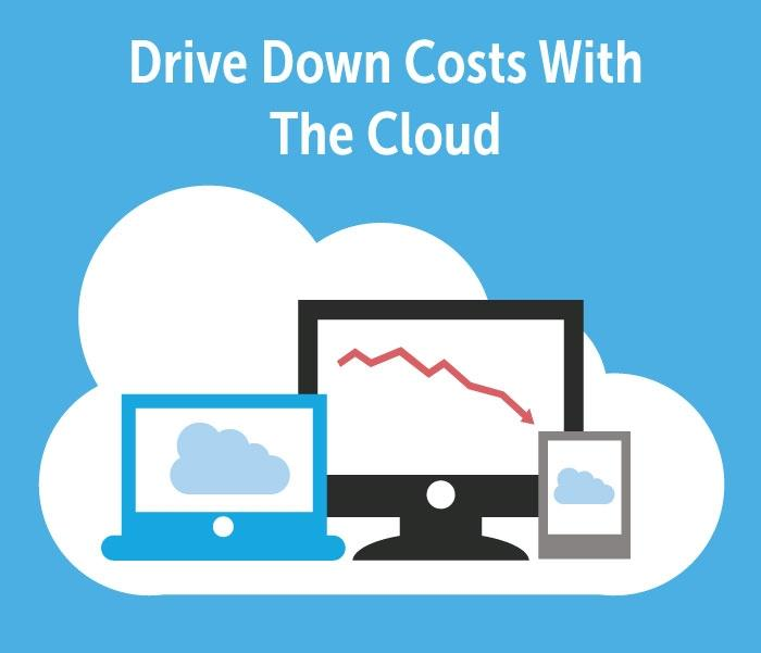 drive business costs down