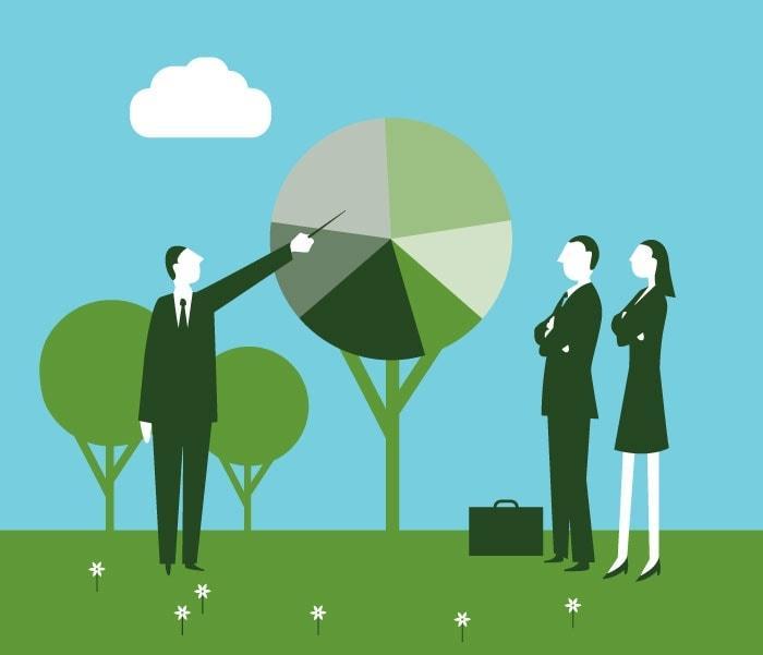 how raises affect budgeting
